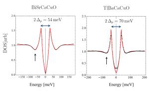 Physical properties of materials - Institut de minéralogie, de
